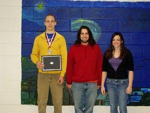 AP Psych Winners
